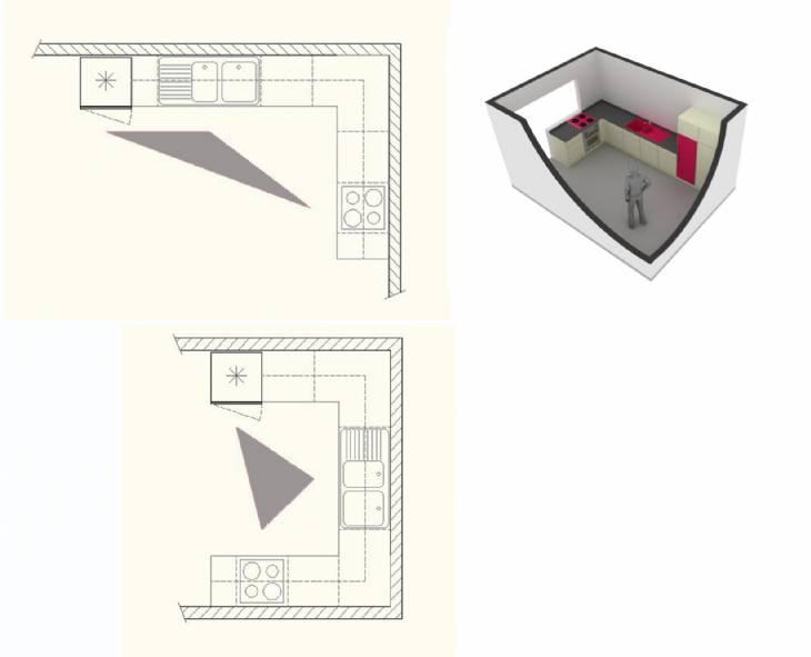 Meegroeiwonen - Keuken ontwerp lineaire ...